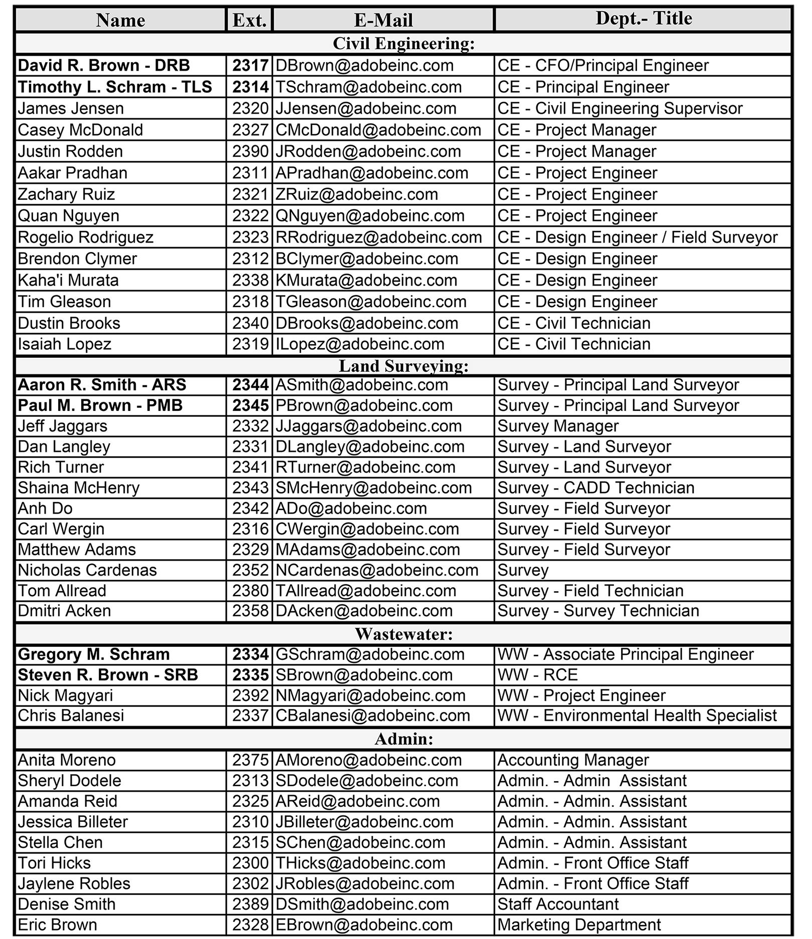 Image of Staff List - Call 707-541-2300 to reach staff.